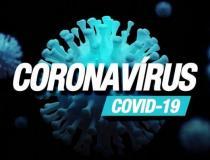 Três casos confirmados de coronavírus no bairro Doutor Eduardo em Caratinga
