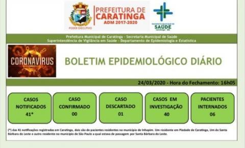 Sobe para 41 casos suspeitos de coronavírus em Caratinga