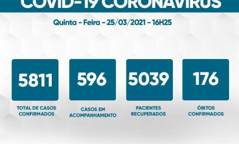 Caratinga confirma 71 casos e soma mais três mortes por covid-19