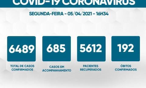 Mais duas pessoas morrem de Covid-19 em Caratinga