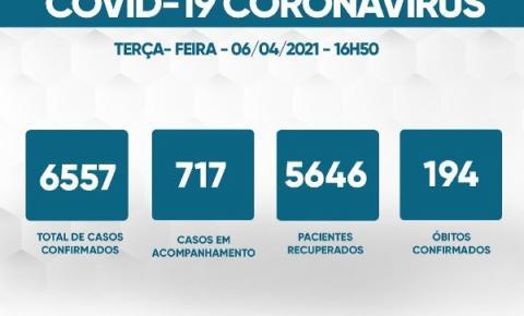 Mais 68 casos de Covid-19 são registrados em Caratinga