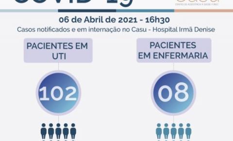 Boletim do CASU aponta redução no número de pacientes em enfermaria