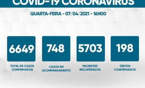 Mais quatro pessoas morrem por Covid-19 em Caratinga; 92 casos foram confirmados nesta terça